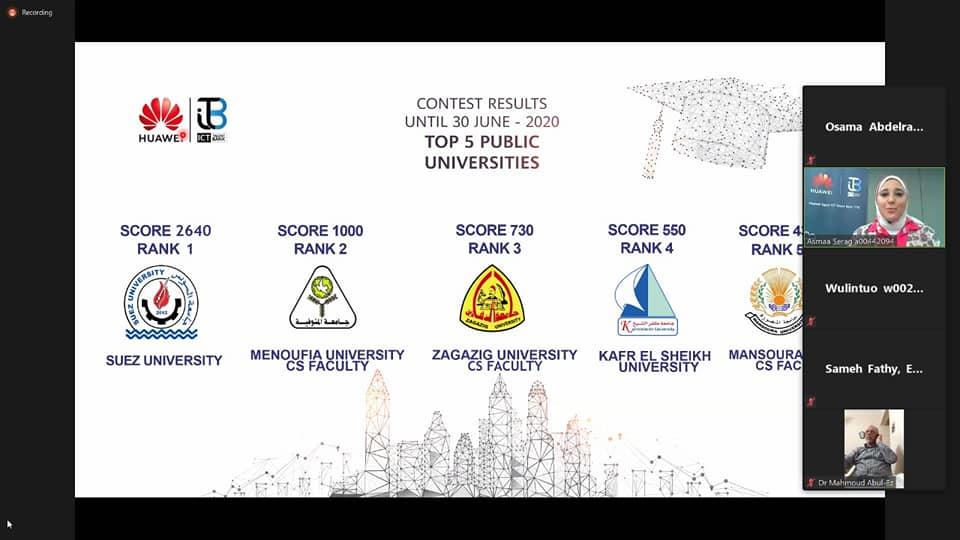 اكتساح محقق لطلاب قطاع الحاسبات بالهندسة الإلكترونية وحاسبات ومعلومات المنوفية في المنافسة التكنولوجية بالجامعات