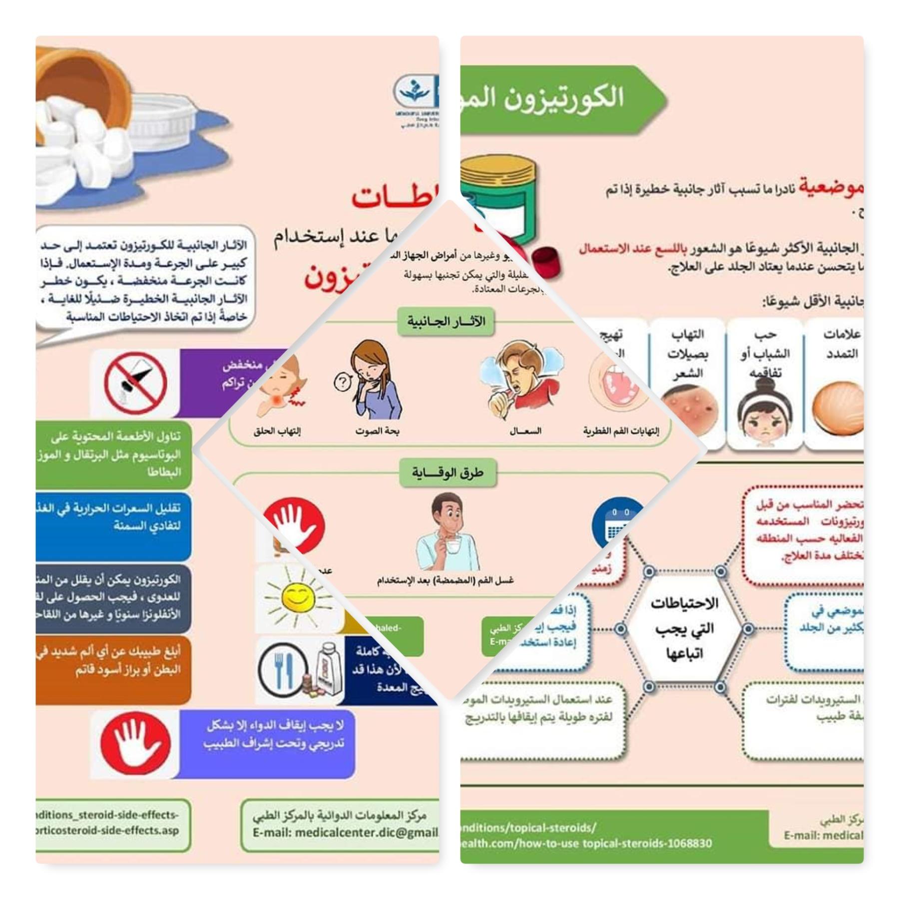 مركز المعلومات الدوائية ينشر حملة دوائية للإستخام الأمثل لدواء الكورتيزون